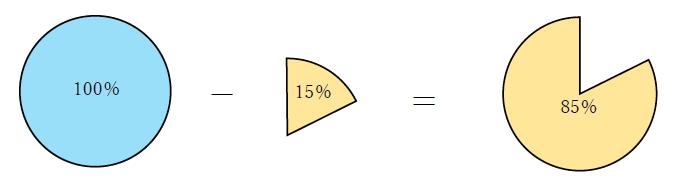 の オフ 30 計算 パーセント