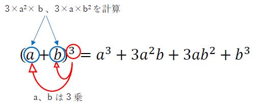 公式 の 三 乗 【二乗足す二乗の公式】なんでこんな変形になる?どんな場面で活用する?
